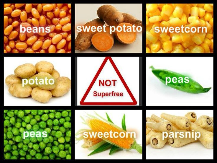 The infamous Five. The Five Vegetables that aren't Superfree on Slimmimg World's Extra Easy plan.