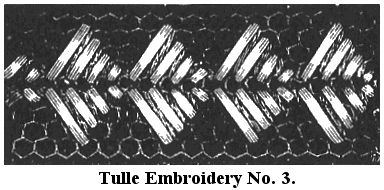 Tulle Embroidery, Figure 3.