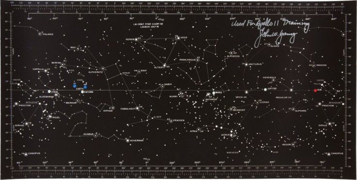 "Star Charts Apallo 11 | Apollo 11 Training-Used ""Lm-Orbit"" Star"