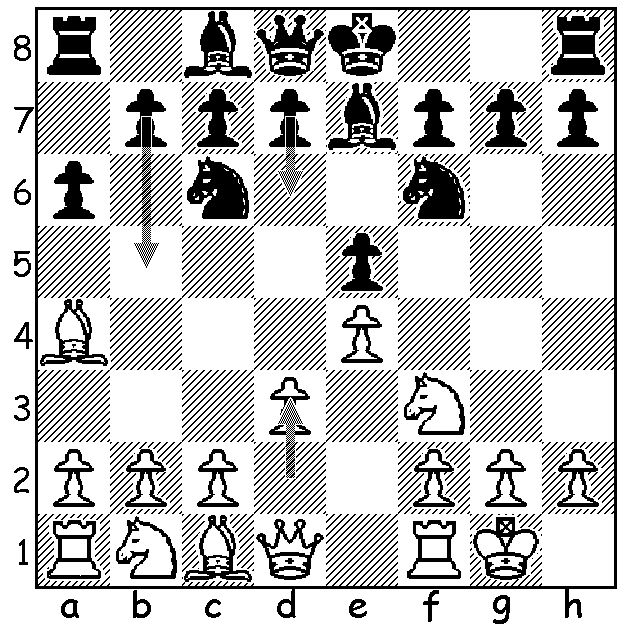 Chess Openings: A Solid Line in the Ruy Lopez for White with 6.d3 (The Martinez Variation)