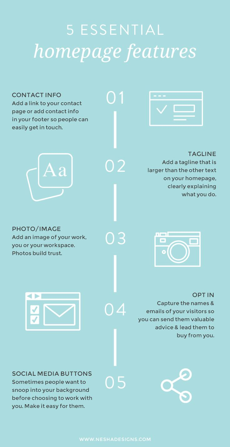 5 essential homepage features for your website.