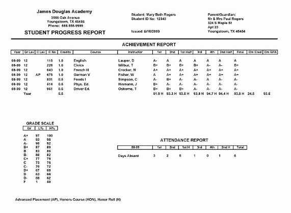 Nyc Report Card Template Unique College Report Card Template Templates Data Report Card Template School Report Card Progress Report Template