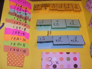 Mrs Darling's Homeschool Thoughts: Multiplication Lapbook