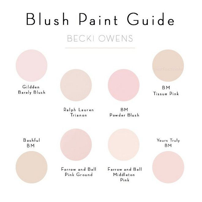 Blush Paint Color Ideas. Pale Pink Paint Color. Glidden Barely Blush. Ralph Lauren Trianon. Benjamin Moore Powder Blush. Benjamin MooreTissue Pink. Benjamin Moore Bashful. Farrow and Ball Pink Ground. Farrow and Ball Middleton Pink. Benjamin Moore Yours Truly. #BlushPaintColors #Palepinkpaintcolors #pinkpaintcolor Via Becki Owens