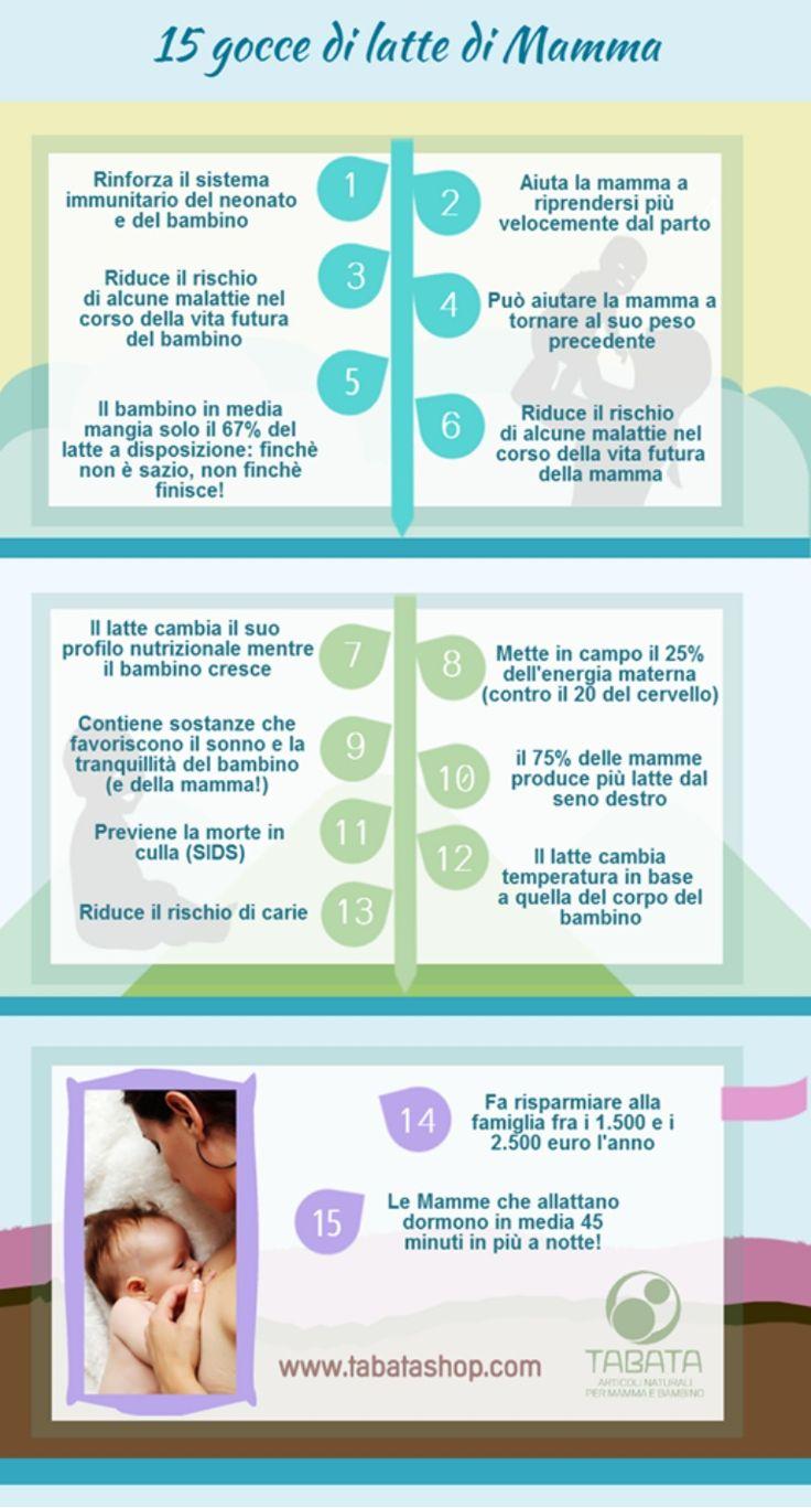 Allattamento al seno: 15 plus per mamma e bambino (più o meno noti) in un'infografica dedicata al latte materno #maternage #allattamento