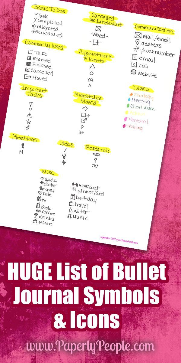 graphic about Bullet Journal Symbols Printable named Substantial Record of Bullet Magazine Symbols and Icons Year