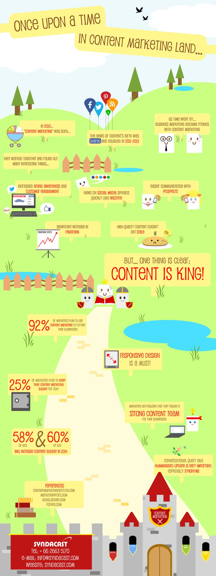 Once upon a time in Content Marketing Land ... #infographic