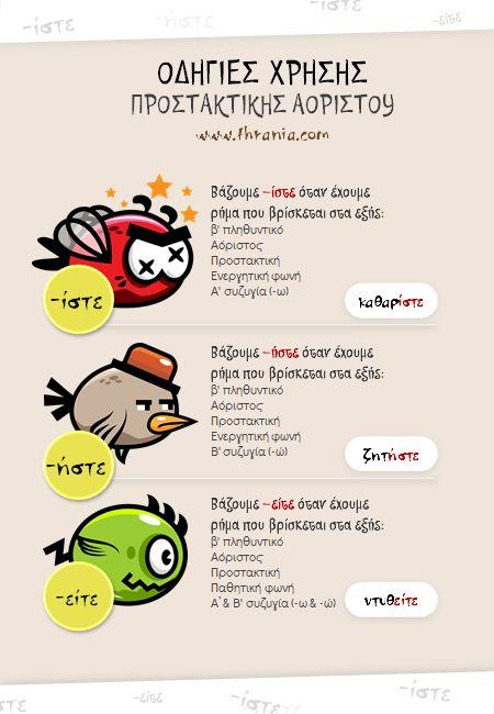 Αφίσα Γλώσσας! Ορθογραφία: ''Προστακτική Αορίστου''