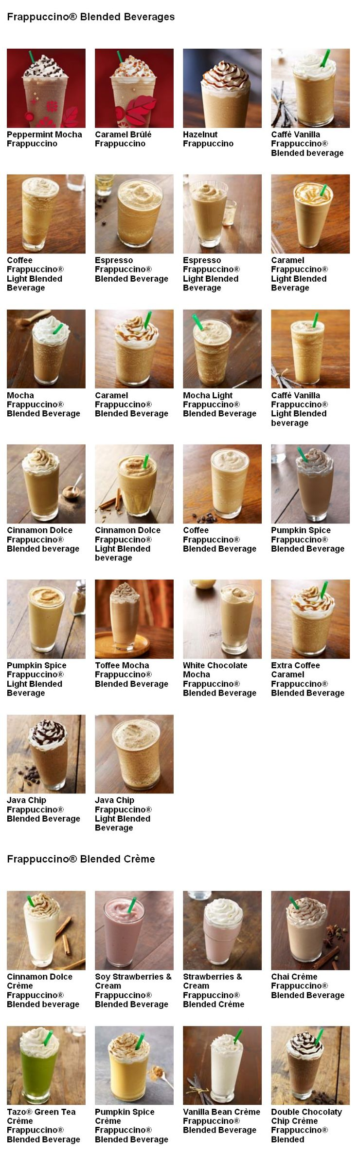 Starbucks Drink Prices Nearby