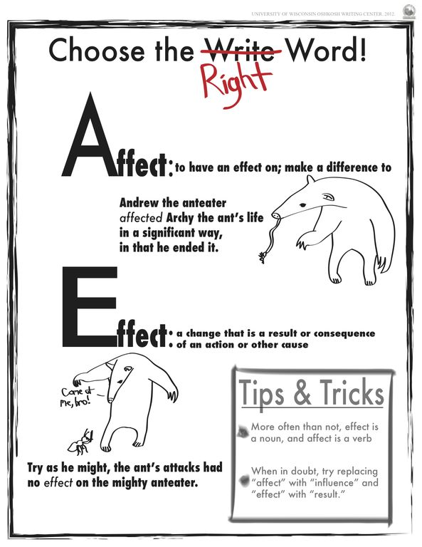 difference between affect and effect - 593×768