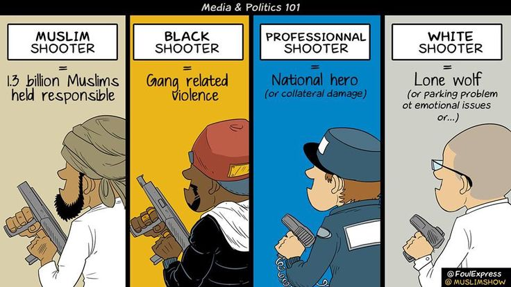 Media bias. Islamophobia. | Infographics | Pinterest | Medium