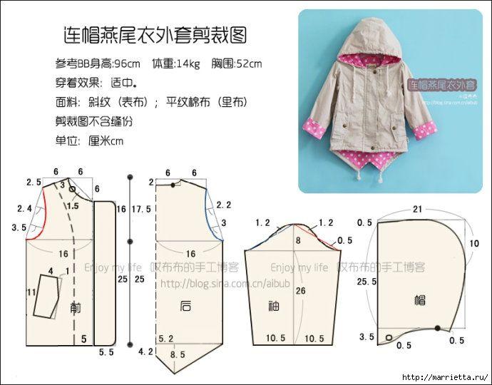 Шьем сами куртку ветровку для ребенка