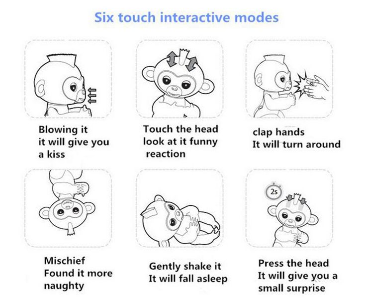 How to play fingerlings monkey