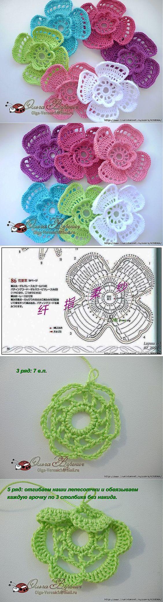 62 Best Flores De Fita Cetim Images On Pinterest Crochet Rose Crochetflowers Pretty Flower Diagram