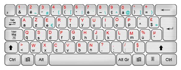 Sondage : aimeriez-vous changer le clavier AZERTY ?
