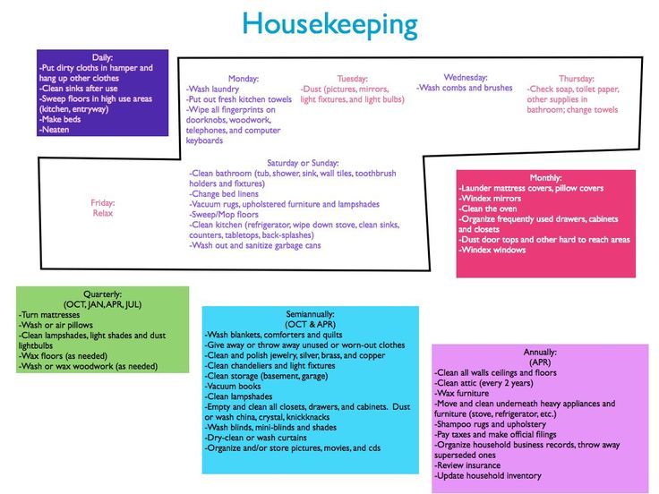 The 25+ best Housekeeping schedule ideas on Pinterest | House ...