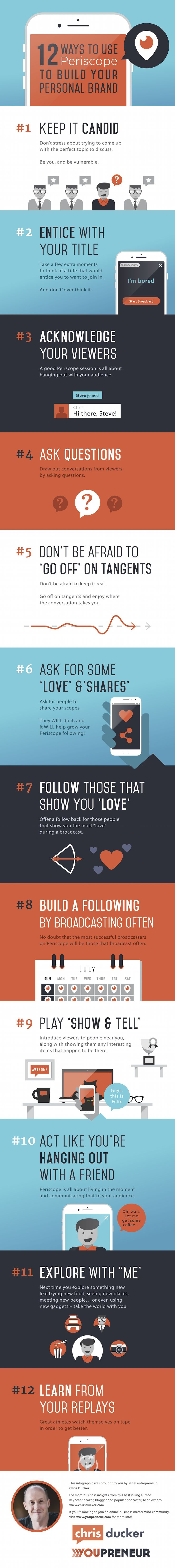 12 ways to use PERISCOPE to build your personal brand by @Chris Ducker.  He's great person to follow