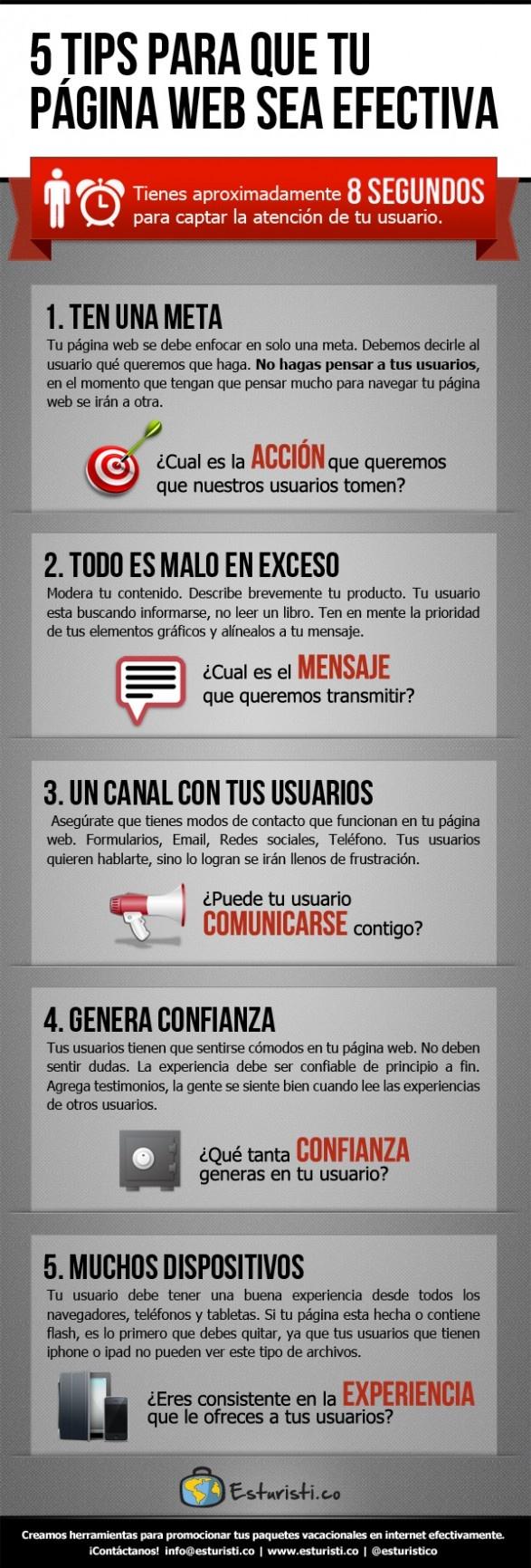 tips para que tu pagina web sea efectiva. http://posicionamientoweb.soportedecomputadoras.com