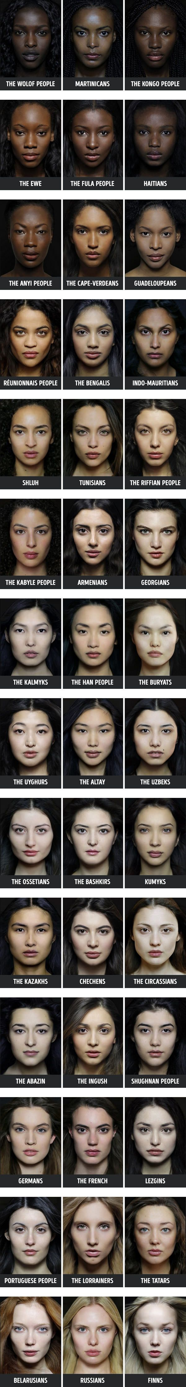 After overlaying thousands of portraits by ethnicity this artist rendered them into single people to better understand facial similarities and differences.