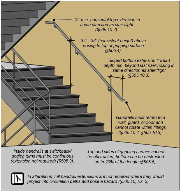 "Best Switchback Stair And Landing Notes And Labels 12"" Min 640 x 480"