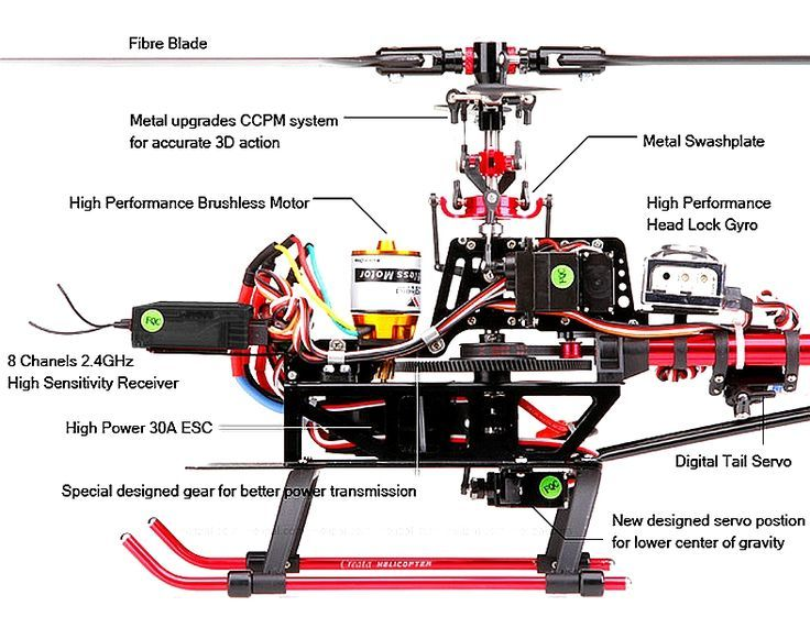 Www Myrctopia Com Check Out Heaps More Awesome Rc Toys And Remote Control Vehicles At Myrctopia T Remote Control Helicopter Radio Control Planes Drone Design