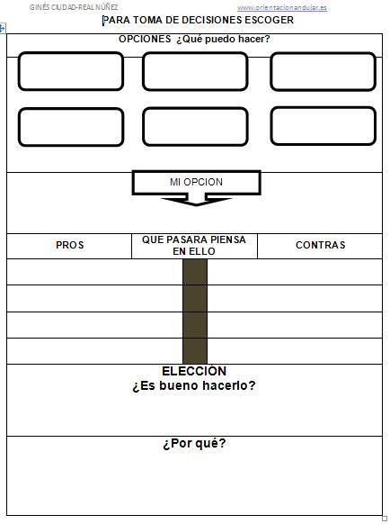 IMAGEN DE RUTINA DE PENSAMIENTO TOMA DE DECISIONES ESCOGER