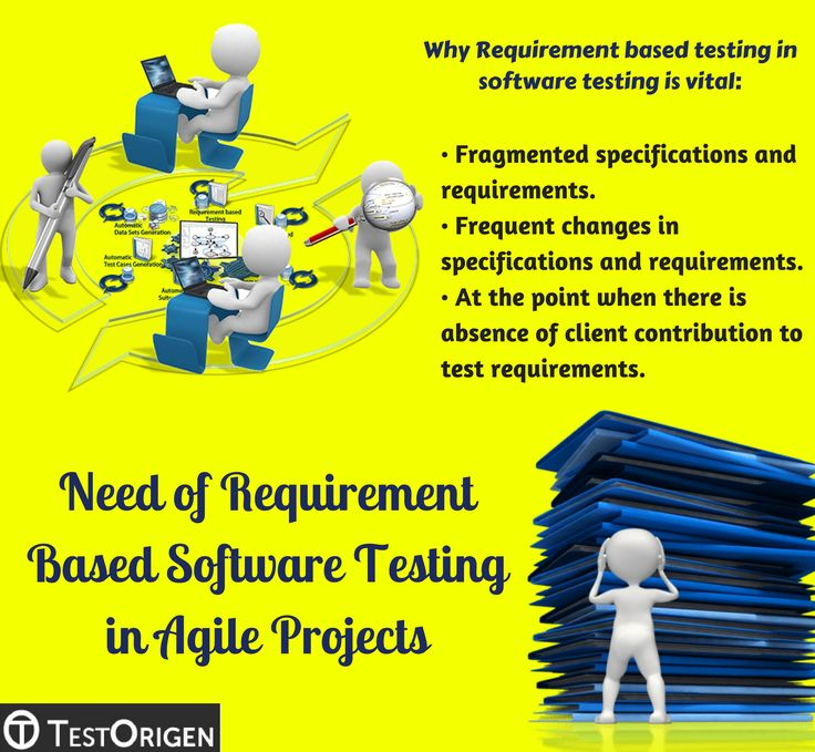Best Software Testing Images On