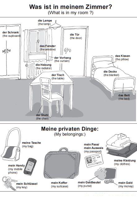 17 meilleures id es propos de deutsch lernen bungen sur pinterest grammaire allemande. Black Bedroom Furniture Sets. Home Design Ideas