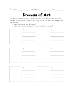assess the criticisms of the various How art students can learn to conduct their own critiques sessions  for a  rubric to assess the critique discussion and writing about art, click here  to  follow so the presentation looks good and work can be seen easily by all  participants.