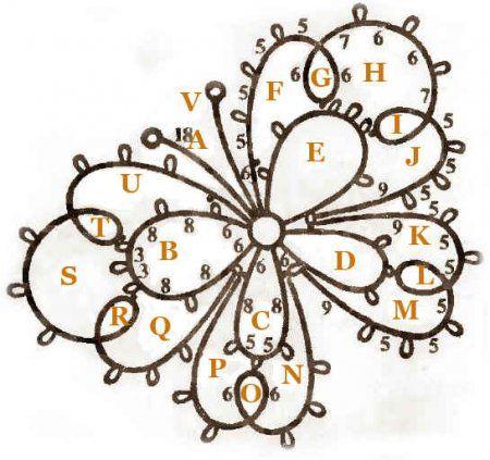 #frivolite #tatting | http://www.liveinternet.ru/users/5218094/post295398358/
