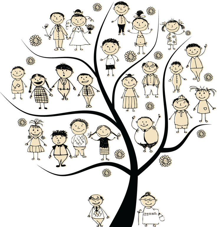 Árvore familiar | Family tree