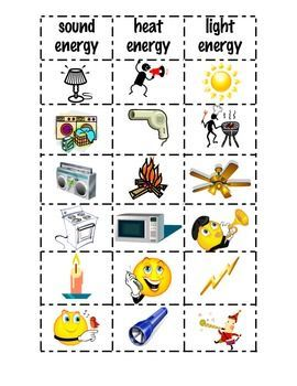 Anchor chart: the different types of energy and a quick follow-up sorting activity for the visual learners in class: sound energy, heat energy, light energy, physics, kids, students