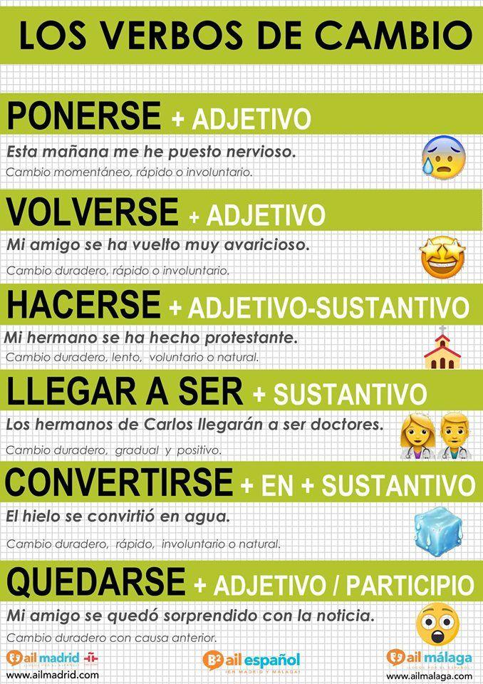 Los Verbos De Cambio Ail Malaga Spanish Language School Ejercicios Para Aprender Espanol Aprender Espanol Verbos En Espanol