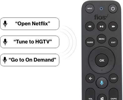 Fios TV One Voice Remote, Netflix Integration, and WiFi
