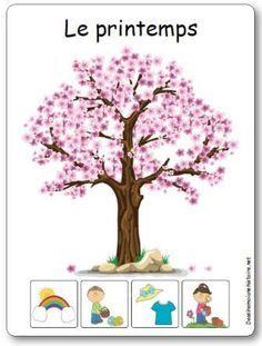 Affichage des 4 saisons : le printemps                                                                                                                                                                                 Plus