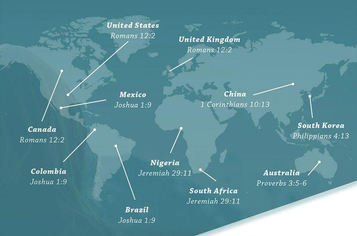 Découvrez les 5 versets les plus partagés dans le monde ainsi que les versets préférés dans les 10 pays utilisant le plus YouVersion, une application de lecture de la Bible utilisée par 200 millions de personnes.