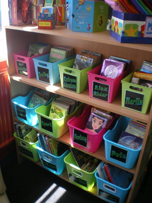 I have find this to be a very creative way to keep books and magazines organized in the classroom and would consider using in a classroom setting