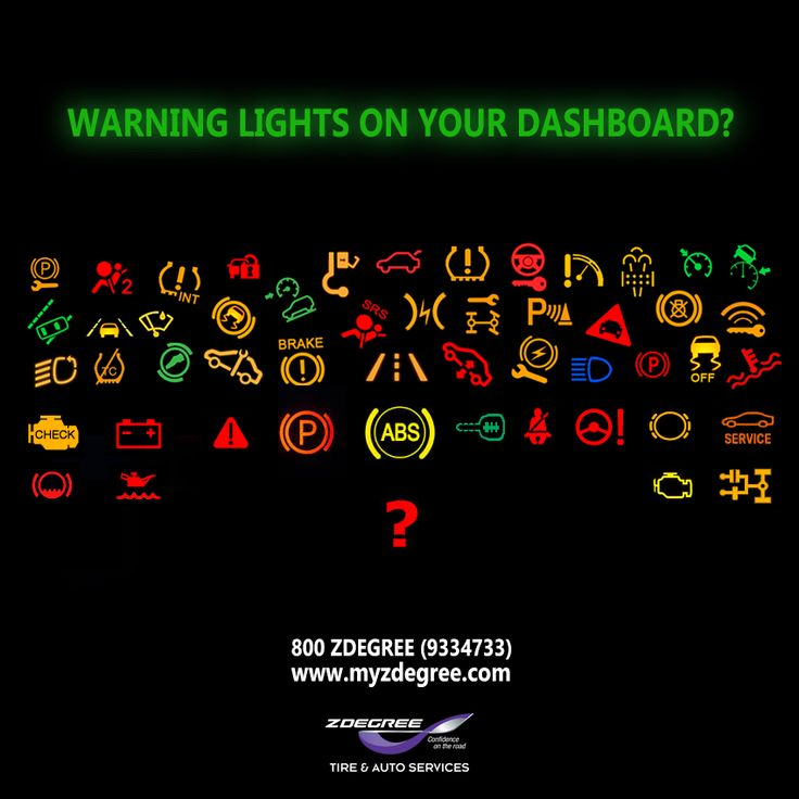 Do you understand your car's dashboard? Tag your 3 friends