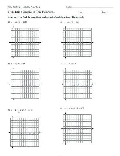 Graphing Trig Functions Practice Worksheet Function ...