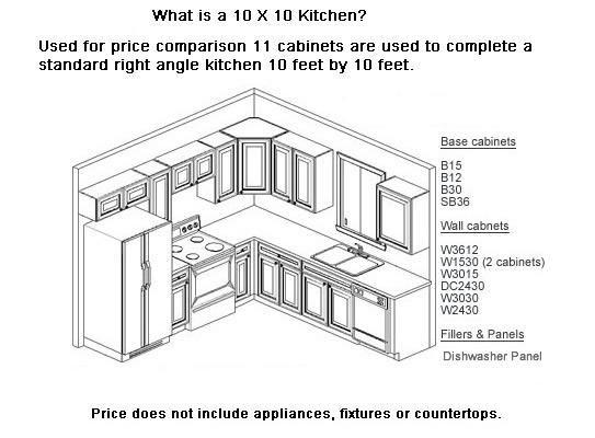 ... 10 By 10 Kitchen Layout