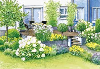 Harmonische Terrassen-Gestaltung