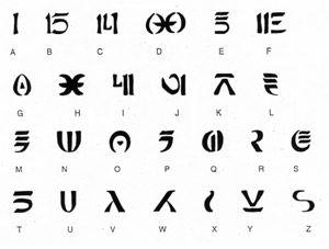 Star Wars Language The futhork alphabet