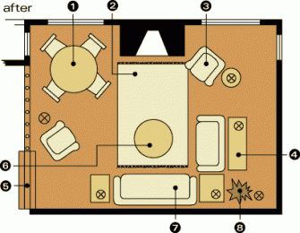 Room arrangements for awkward spaces furniture layout - How to furnish awkward living rooms ...