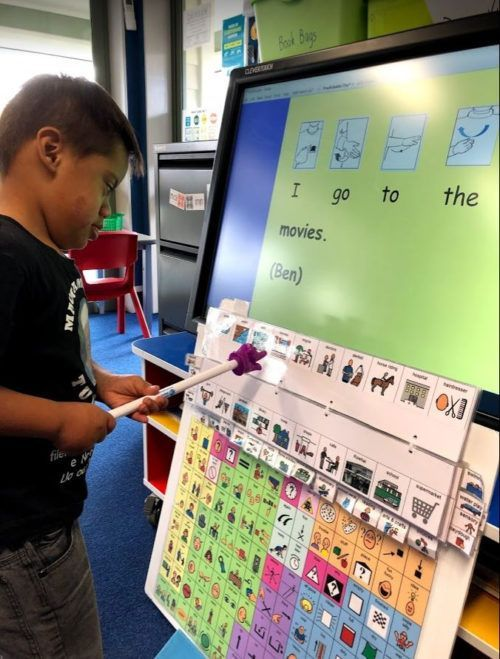 How We Do It: AAC within the Particular Schooling Classroom – Persevering with the Journey