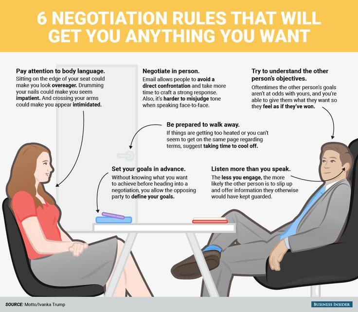 Negotiation rules that can get you anything you want - Business Insider