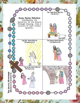 Mysteries of the Holy Rosary (Drawing)
