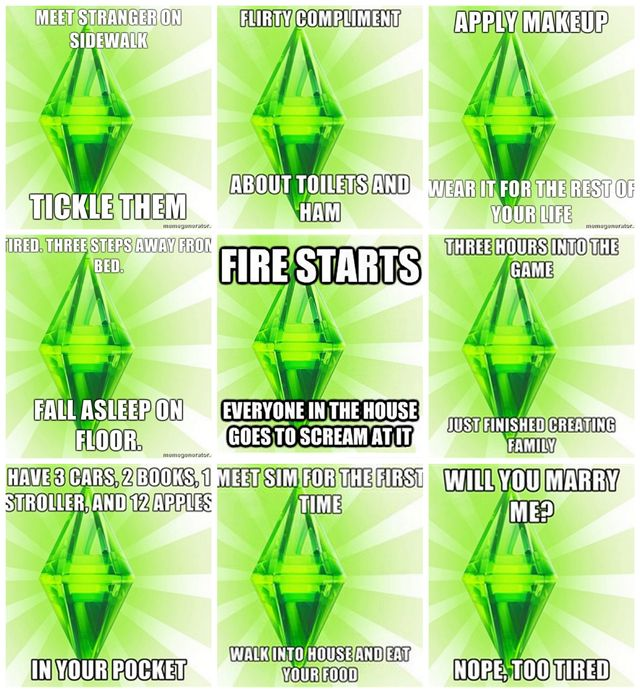 Sims XD