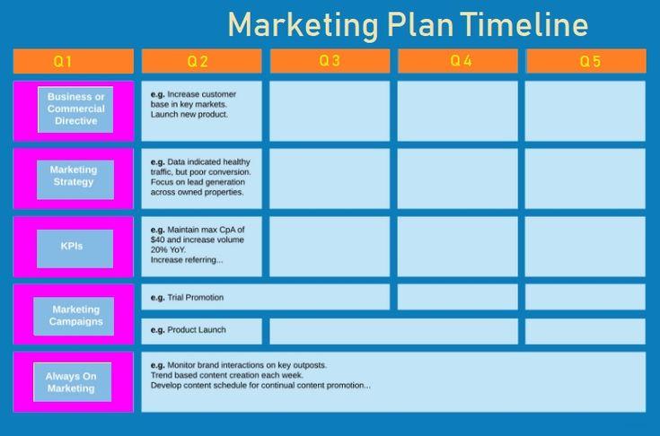 Marketing Plan Timeline Template 4 Free Printable PDF Excel Amp Word