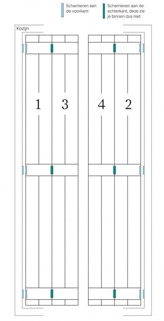 Handleiding DIY luiken (VT-wonen)