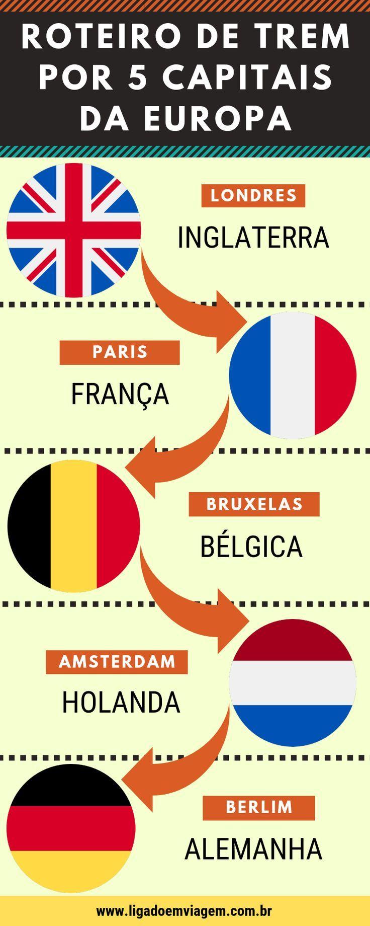 Roteiro De Trem Na Europa Londres Paris Bruxelas Amsterdam E